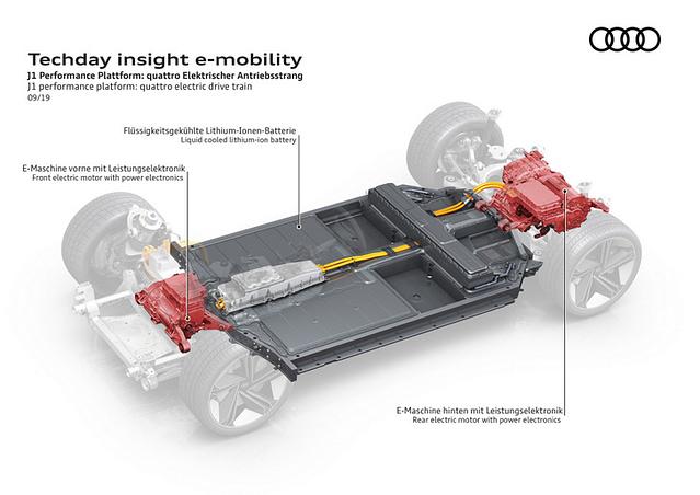 A Porsche-féle J1 platform nagy akkumulátorral és két motorral