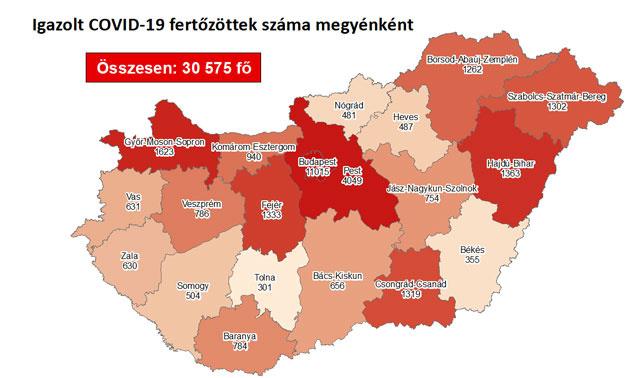Igazolt COVID-19-fertőzöttek száma hazánkban megyénként 2020.10.04-én